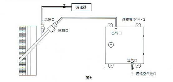 JK-V0补偿式防堵吹扫装置